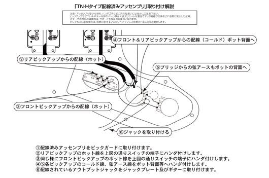 Thin Lineダイヤグラム