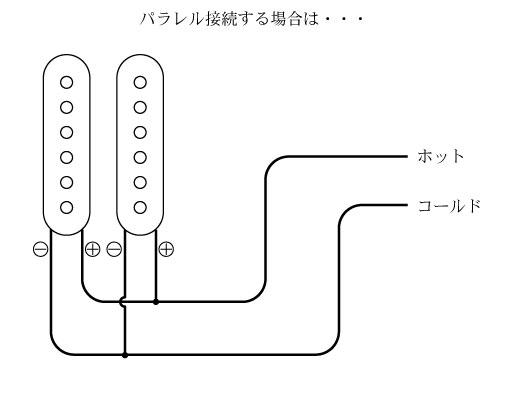 並列(パラレル)接続
