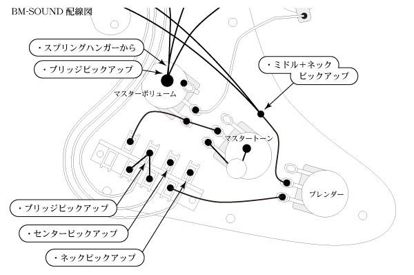 ST用BM-SOUND配線図