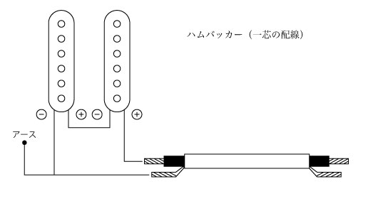 1芯のケーブルを接続