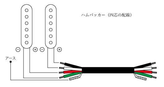 4芯のケーブルを接続