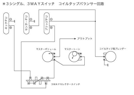 コイルタップブレンダー風ストラト回路