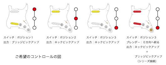 コントロール相関図