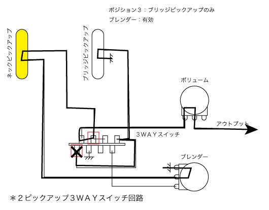 ポジション3(ブレンダーオフ)
