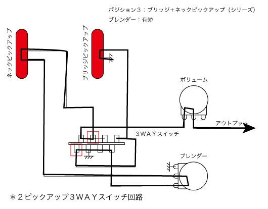 ポジション3(ブレンダーオン)