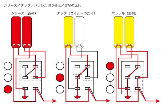 シリーズ/タップ/パラレル切り替え