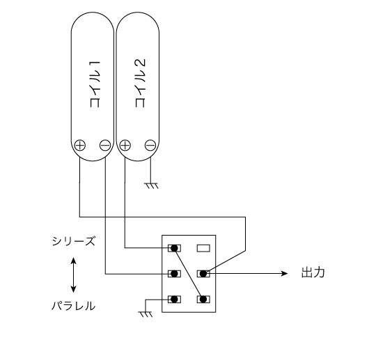 シリーズ/パラレルの切り替えスイッチ