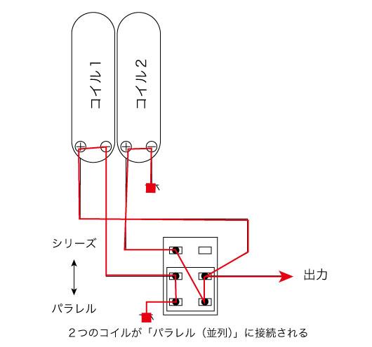 パラレルの信号の流れ