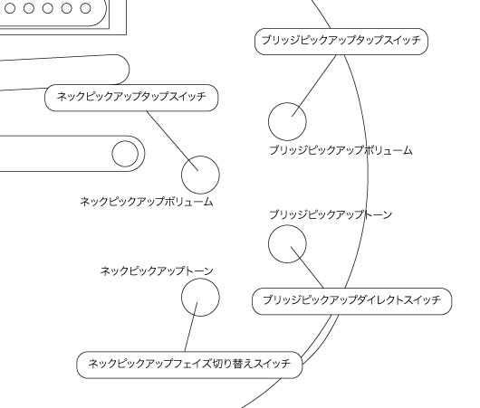 現行のレスポールコントロール図