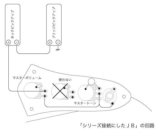 ハムバッカーのジャズベース回路(シリーズ)