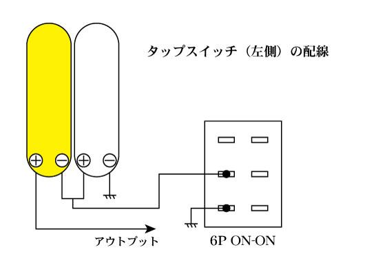左側タップスイッチ