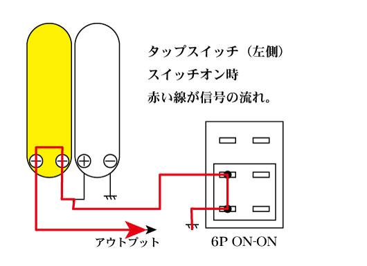 左側のコイルを使うタップ