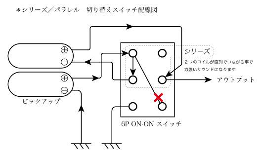 シリーズ接続信号流れ