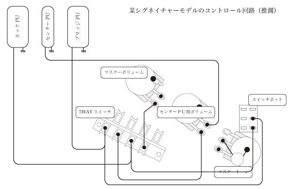m.hシグネイチャーモデル回路(推測)